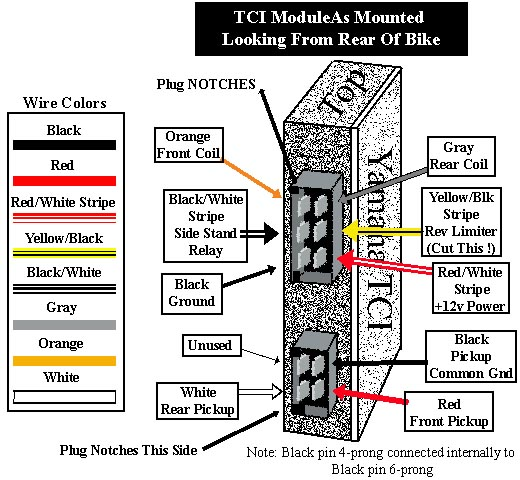 TCI_Diagram ignition faq Ford Fuse Box Diagram at mifinder.co