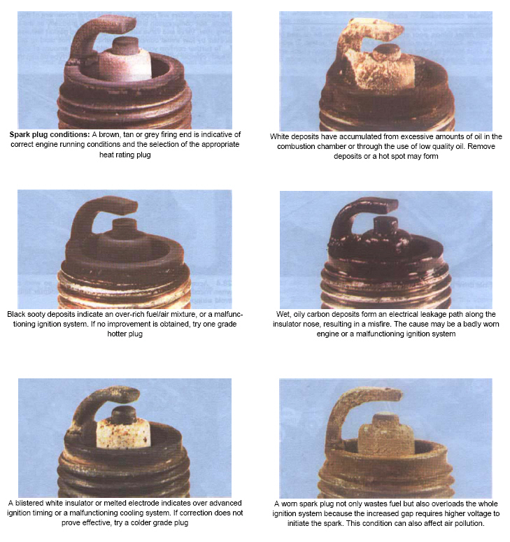White Buildup On Spark Plug >> Electronic Ignition Overview