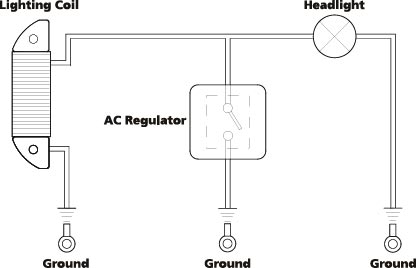 lights don't need dc (whereas things like relays and displays do)  a simple  regulated lighting coil oputput circuit would look like this: